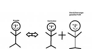 HP_Makler3